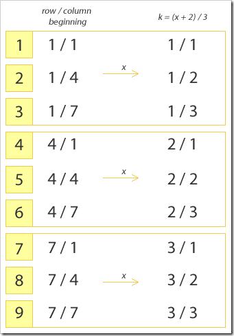 sudoku2image